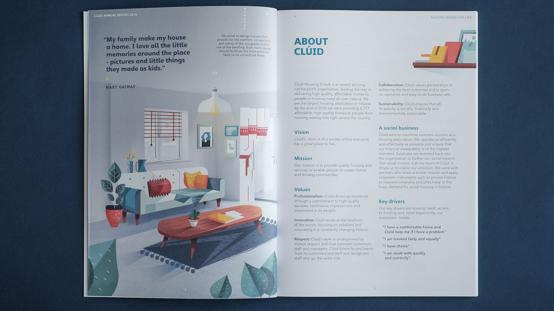 Cluid Housing Annual Report -